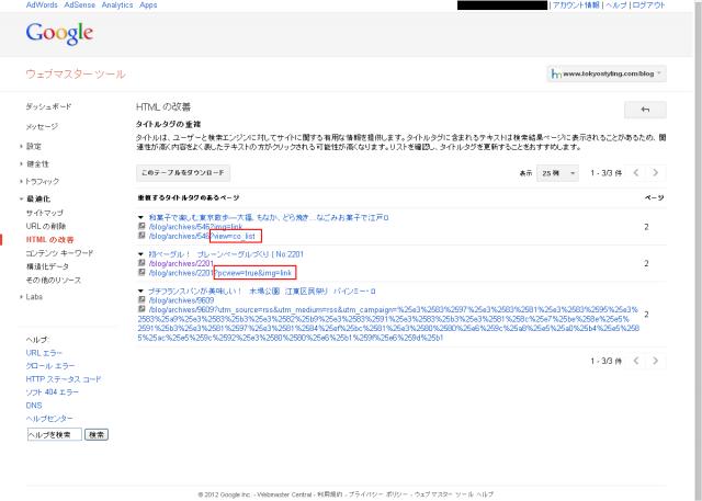 ウェブマスター ツール - HTML の改善 - http---www.tokyostyling.com-blog-